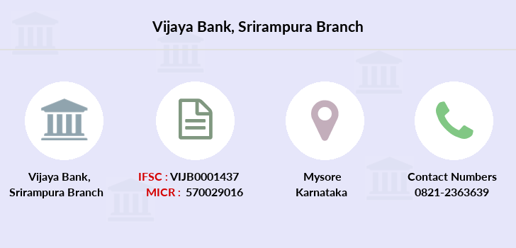 Vijaya-bank Srirampura branch