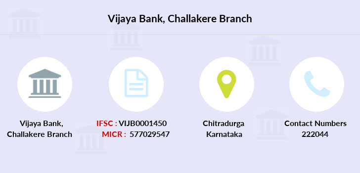 Vijaya-bank Challakere branch