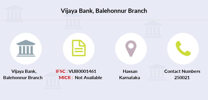 Vijaya-bank Balehonnur branch