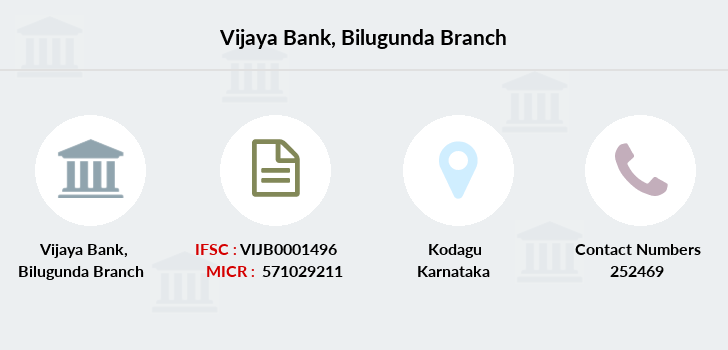 Vijaya-bank Bilugunda branch