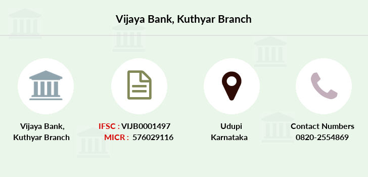 Vijaya-bank Kuthyar branch