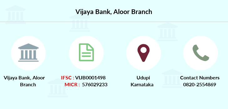 Vijaya-bank Aloor branch