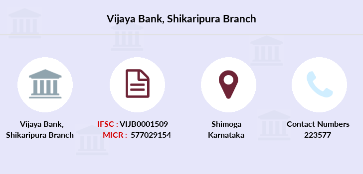 Vijaya-bank Shikaripura branch