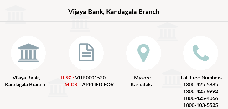Vijaya-bank Kandagala branch
