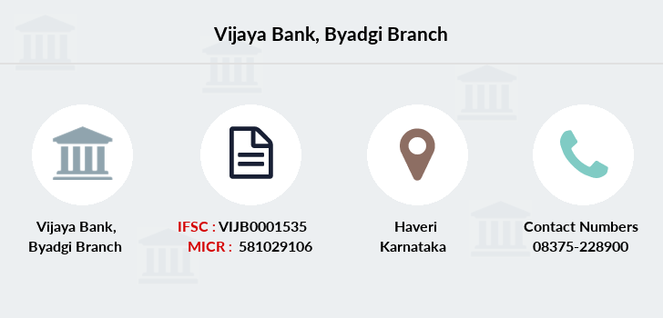 Vijaya-bank Byadgi branch