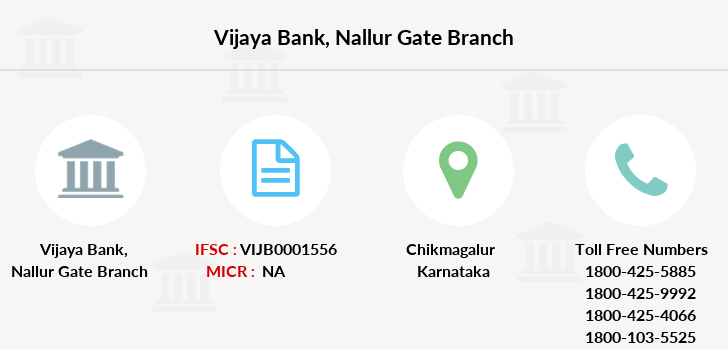 Vijaya-bank Nallur-gate branch