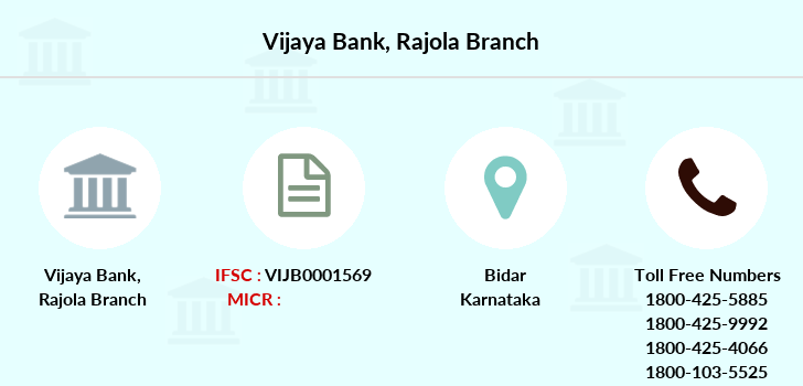 Vijaya-bank Rajola branch