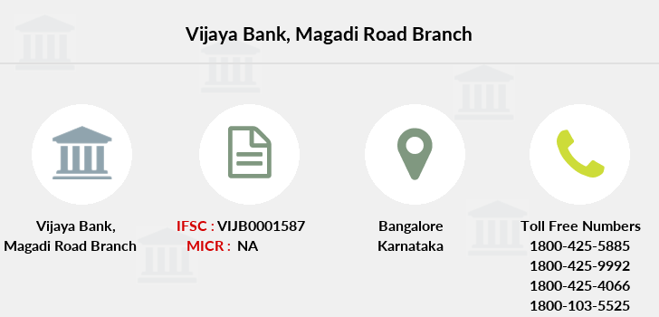 Vijaya-bank Magadi-road branch