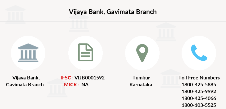 Vijaya-bank Gavimata branch