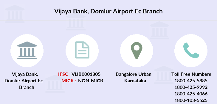 Vijaya-bank Domlur-airport-ec branch