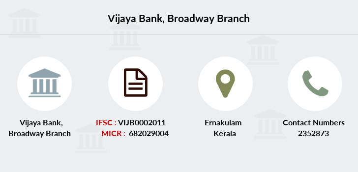 Vijaya-bank Broadway branch