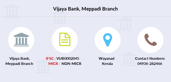 Vijaya-bank Meppadi branch