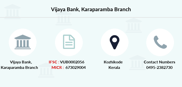 Vijaya-bank Karaparamba branch
