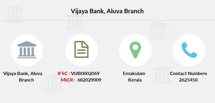 Vijaya-bank Aluva branch