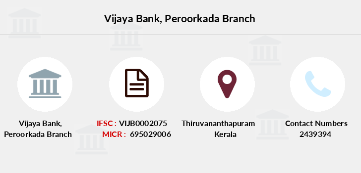 Vijaya-bank Peroorkada branch