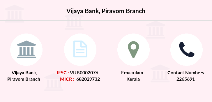 Vijaya-bank Piravom branch