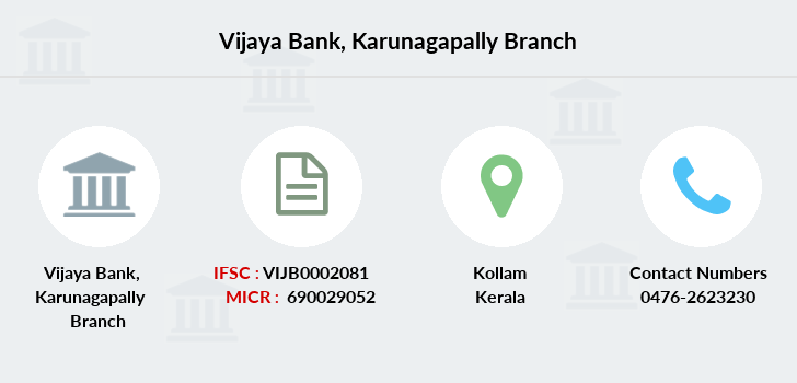 Vijaya-bank Karunagapally branch