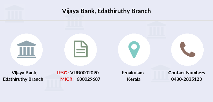 Vijaya-bank Edathiruthy branch