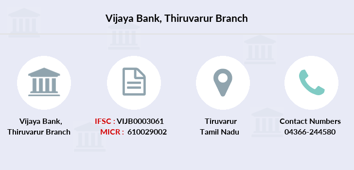 Vijaya-bank Thiruvarur branch