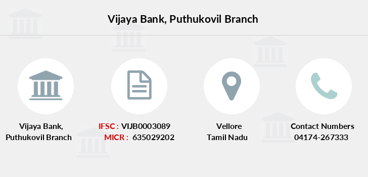 Vijaya-bank Puthukovil branch
