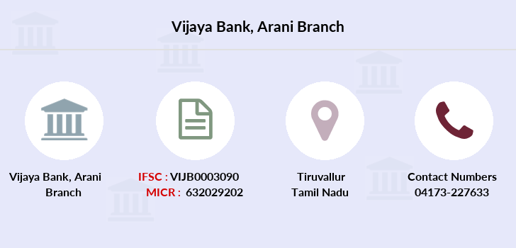 Vijaya-bank Arani branch