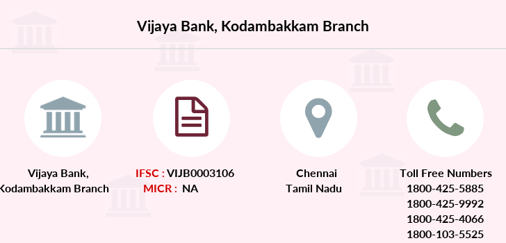 Vijaya-bank Kodambakkam branch