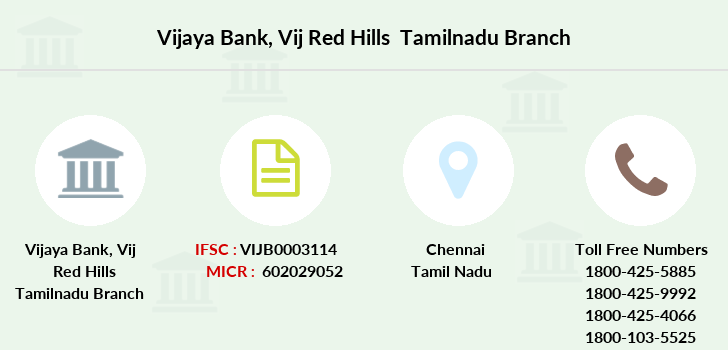 Vijaya-bank Vij-red-hills-tamilnadu branch