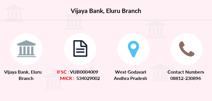 Vijaya-bank Eluru branch