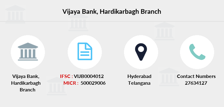 Vijaya-bank Hardikarbagh branch