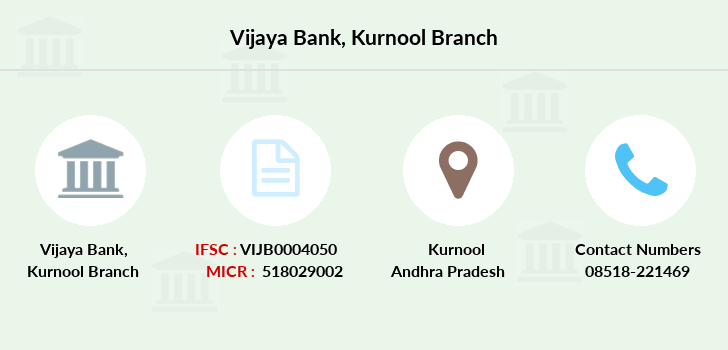 Vijaya-bank Kurnool branch
