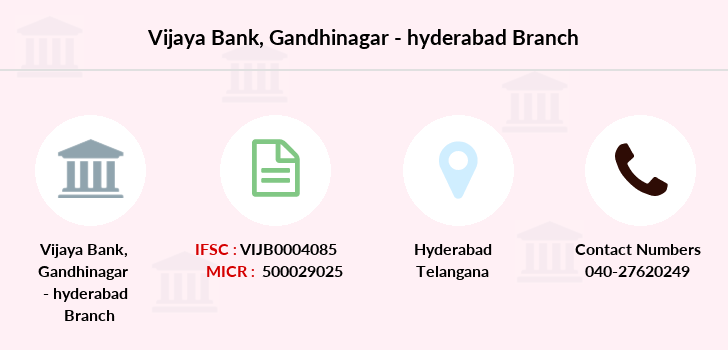 Vijaya-bank Gandhinagar-hyderabad branch