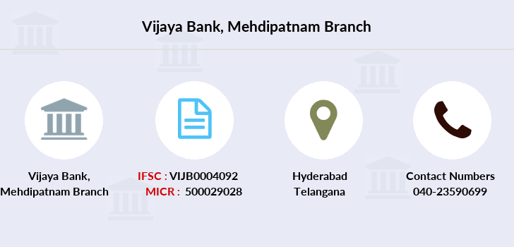 Vijaya-bank Mehdipatnam branch