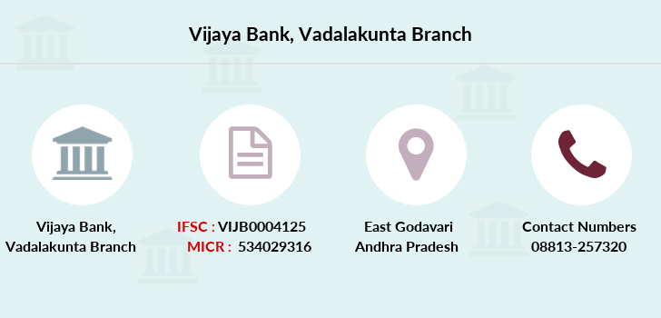 Vijaya-bank Vadalakunta branch