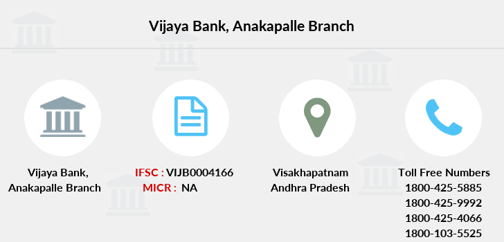 Vijaya-bank Anakapalle branch