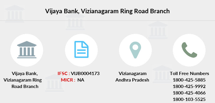 Vijaya-bank Vizianagaram-ring-road branch