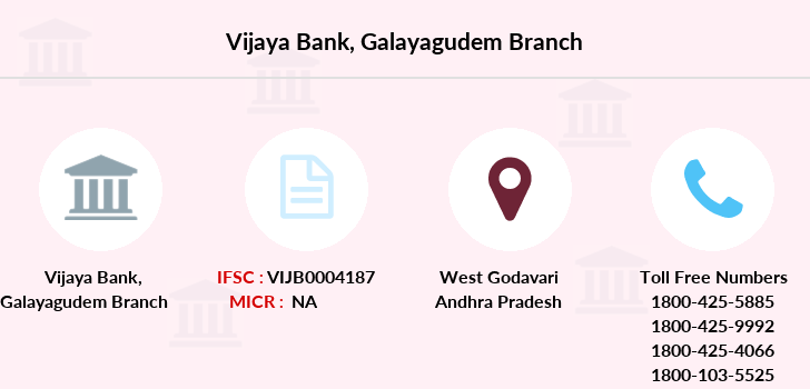 Vijaya-bank Galayagudem branch