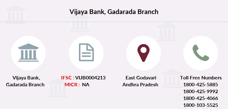 Vijaya-bank Gadarada branch