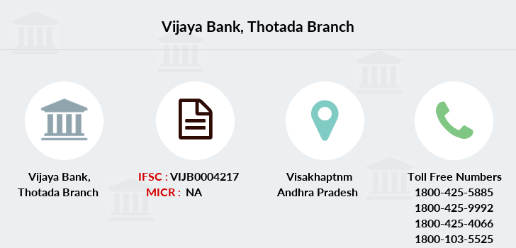 Vijaya-bank Thotada branch