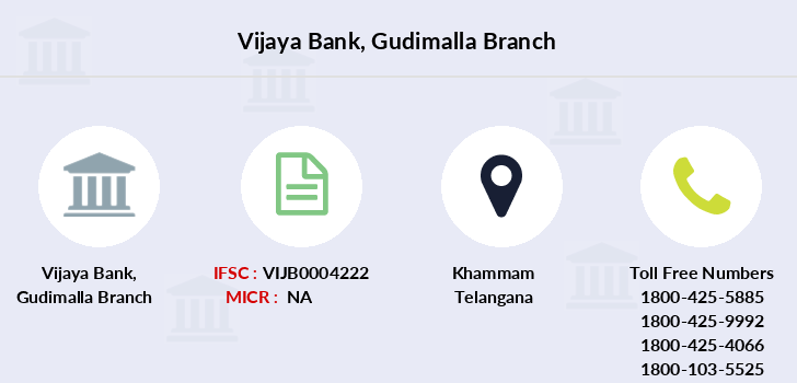 Vijaya-bank Gudimalla branch