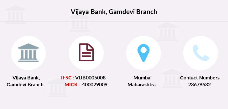 Vijaya-bank Gamdevi branch