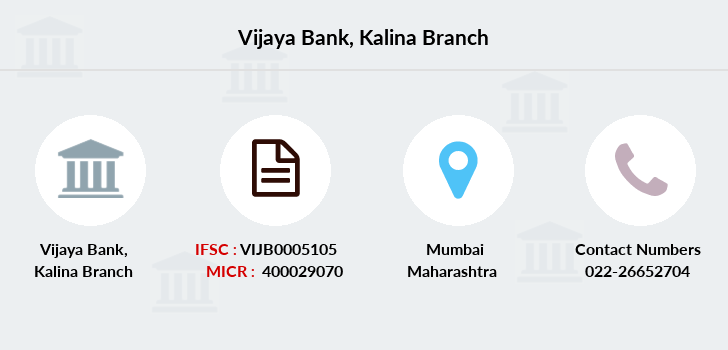 Vijaya-bank Kalina branch