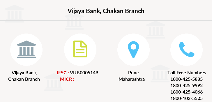 Vijaya-bank Chakan branch