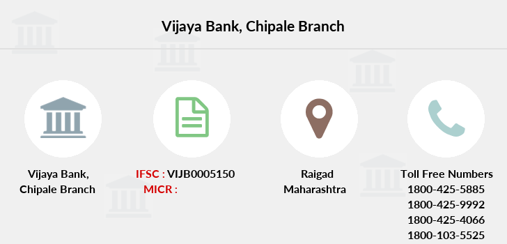 Vijaya-bank Chipale branch