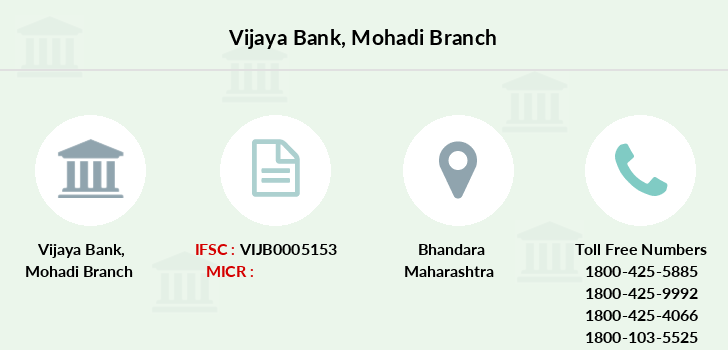 Vijaya-bank Mohadi branch