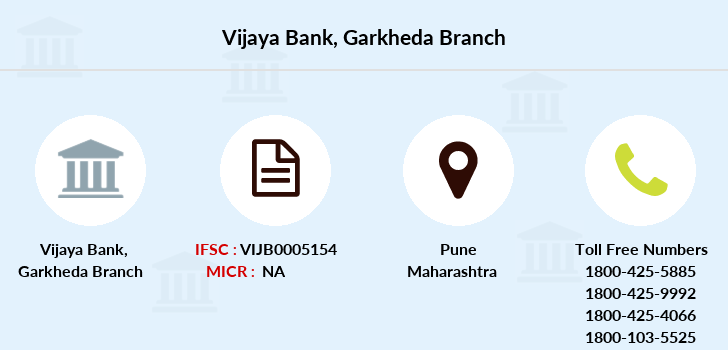 Vijaya-bank Garkheda branch