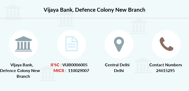 Vijaya-bank Defence-colony-new branch
