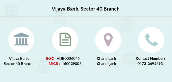 Vijaya-bank Sector-40 branch