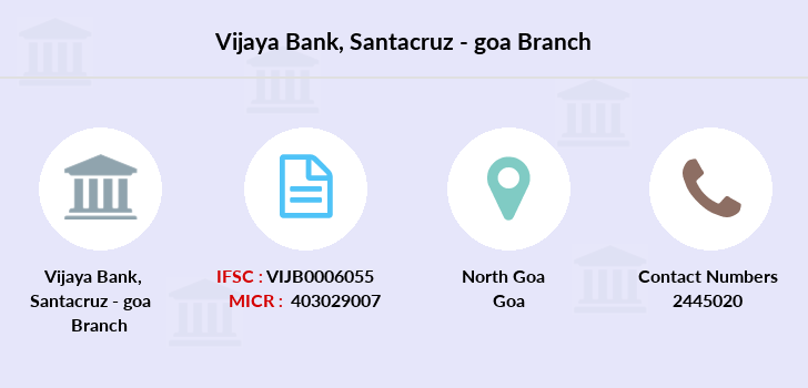 Vijaya-bank Santacruz-goa branch