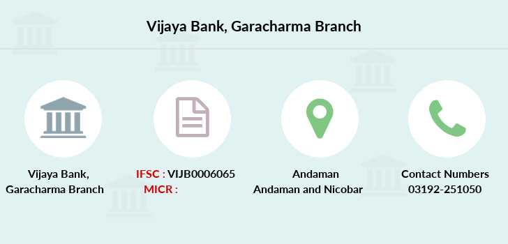 Vijaya-bank Garacharma branch