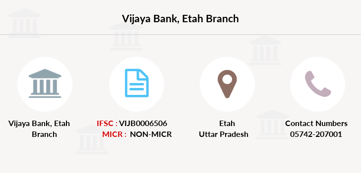 Vijaya-bank Etah branch